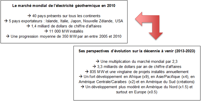 Geothermie2013-2023
