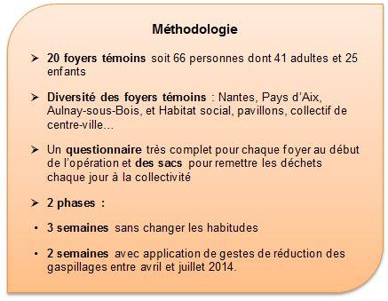 Methodo 2
