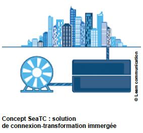 Sea TC