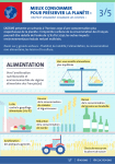 Infographie Prospectives conso 2030 3-5 Alimentation