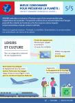 Infographie Prospectives conso 2030 5-5 Loisirs et culture
