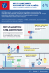 Infographies prospective conso conso non alim NAT 11 2014_V2