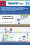 Infographies prospective conso conso non alim NAT 11 2014_V2