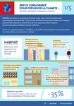 Infographies prospective conso habitat NAT 11 2014_V2