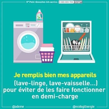 16270-vignettes-campagne-eco-geste-enregie_fb-5-2